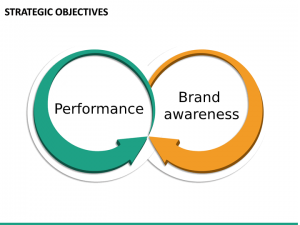 Performance_Brand_Awareness